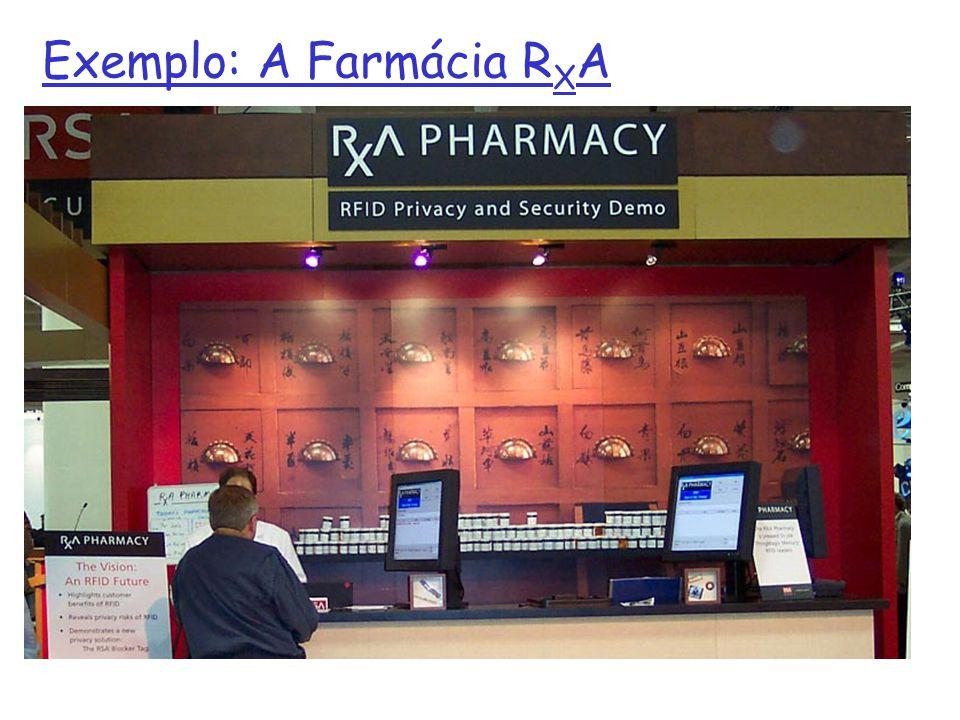 Exemplo: A Farmácia R X A