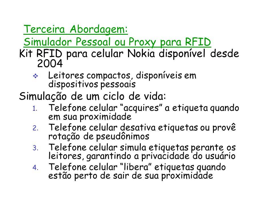 Terceira Abordagem: Simulador Pessoal ou Proxy para RFID Kit RFID para celular Nokia disponível desde 2004 Leitores compactos, disponíveis em disposit