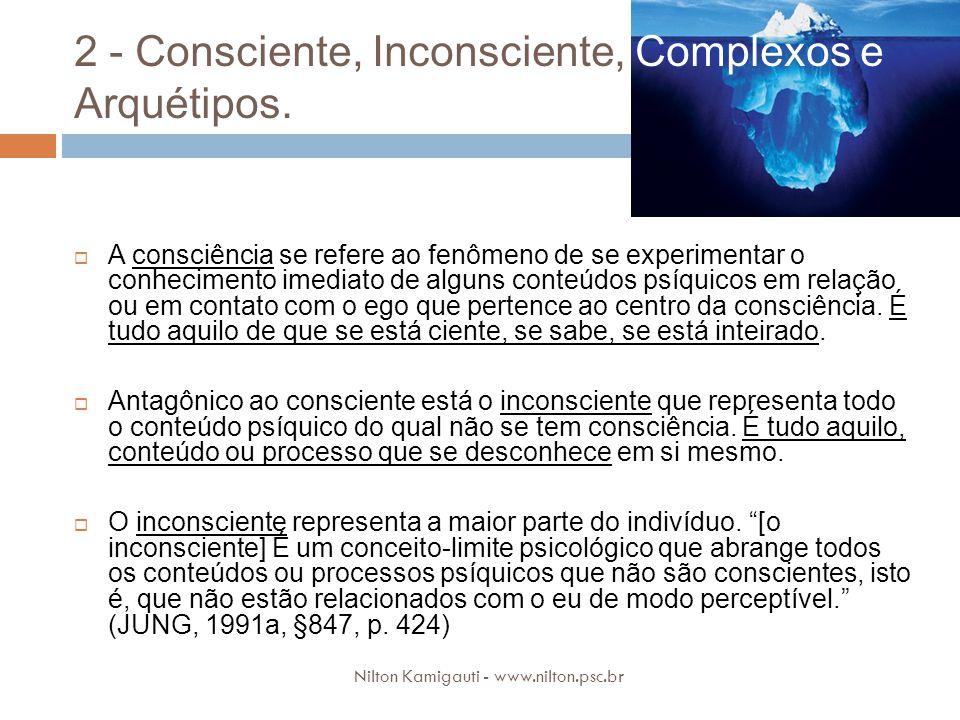 2 - Consciente, Inconsciente, Complexos e Arquétipos. A consciência se refere ao fenômeno de se experimentar o conhecimento imediato de alguns conteúd