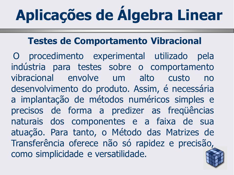 O procedimento experimental utilizado pela indústria para testes sobre o comportamento vibracional envolve um alto custo no desenvolvimento do produto