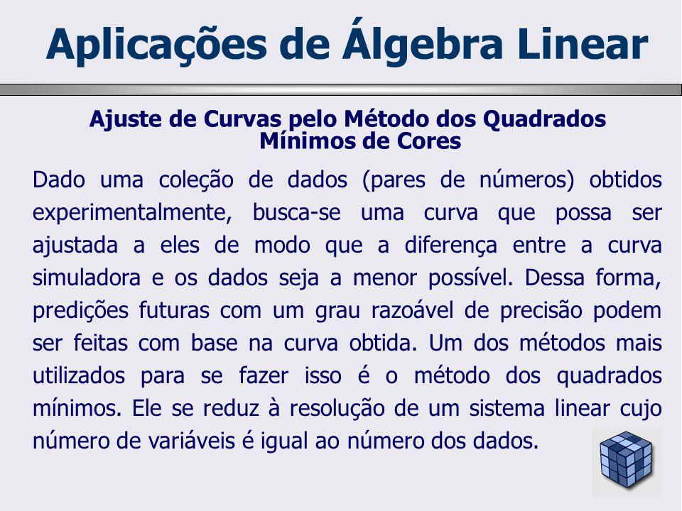 Dado uma coleção de dados (pares de números) obtidos experimentalmente, busca-se uma curva que possa ser ajustada a eles de modo que a diferença entre