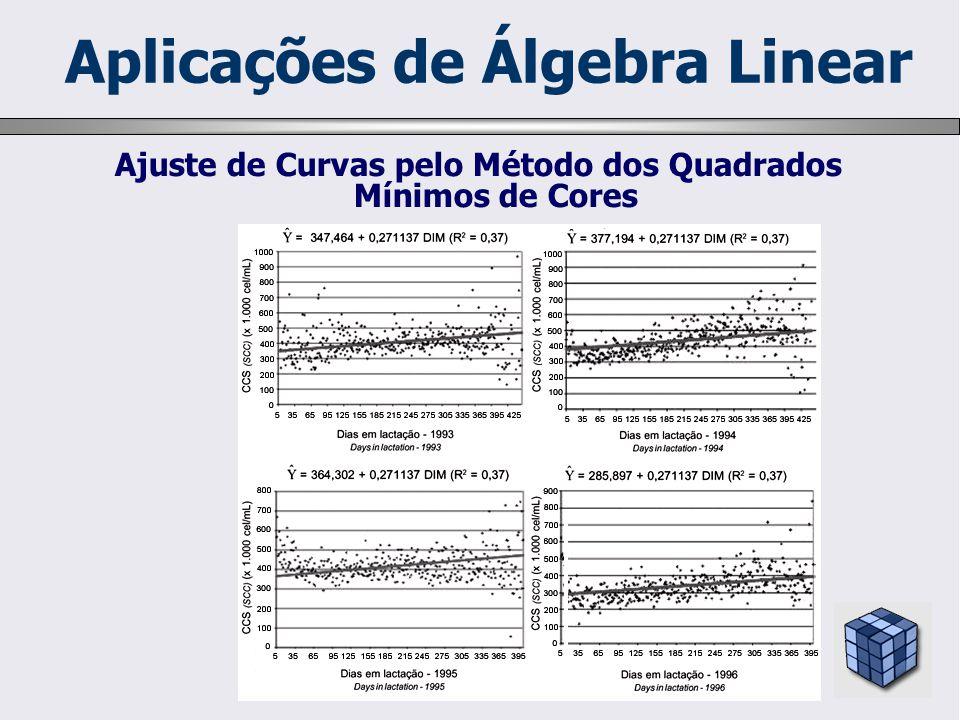 Ajuste de Curvas pelo Método dos Quadrados Mínimos de Cores Aplicações de Álgebra Linear