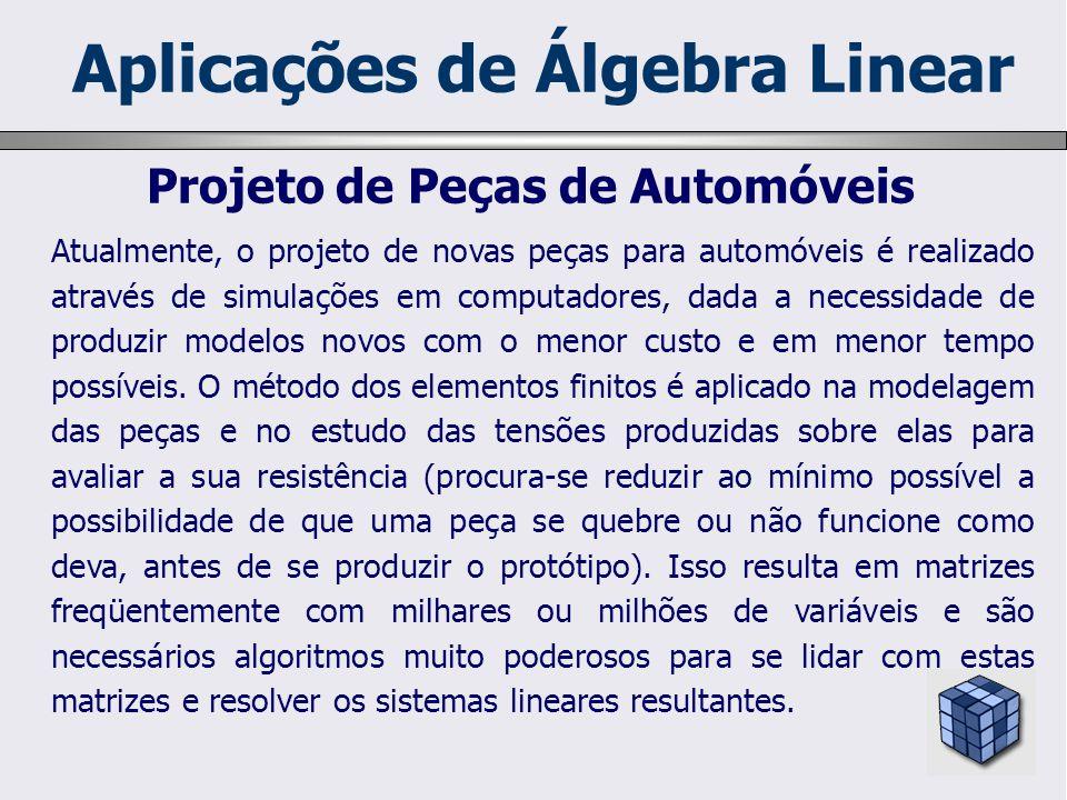 Atualmente, o projeto de novas peças para automóveis é realizado através de simulações em computadores, dada a necessidade de produzir modelos novos com o menor custo e em menor tempo possíveis.