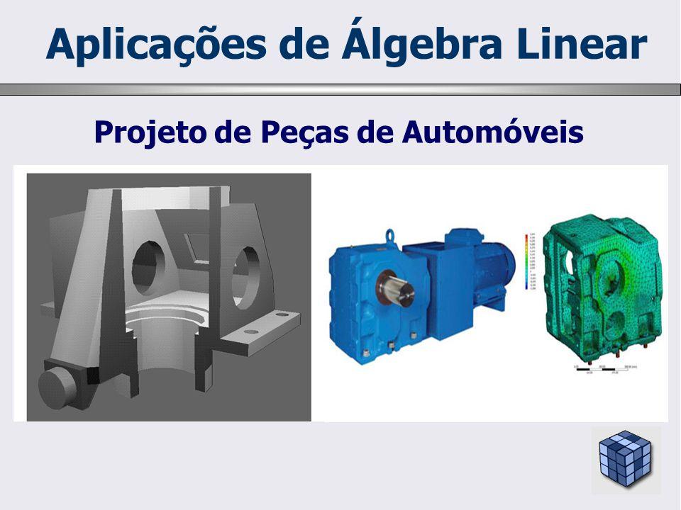 Projeto de Peças de Automóveis Aplicações de Álgebra Linear