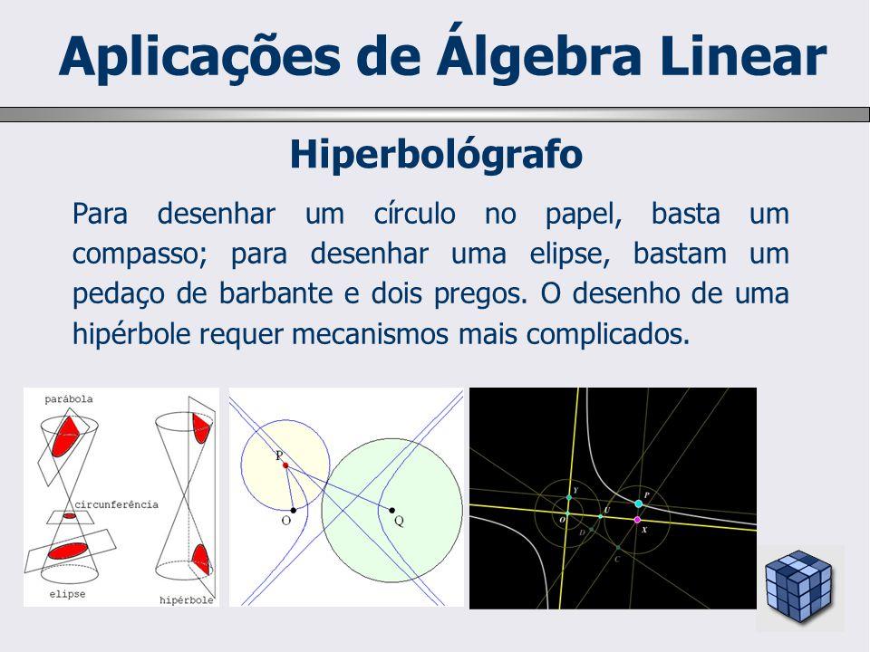 Para desenhar um círculo no papel, basta um compasso; para desenhar uma elipse, bastam um pedaço de barbante e dois pregos. O desenho de uma hipérbole