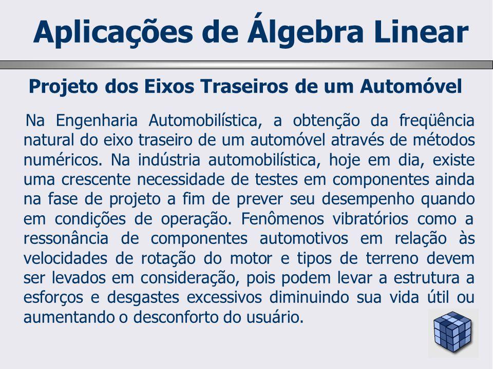 Na Engenharia Automobilística, a obtenção da freqüência natural do eixo traseiro de um automóvel através de métodos numéricos. Na indústria automobilí