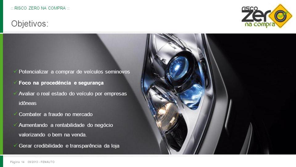 Objetivos: Potencializar a comprar de veículos seminovos Foco na procedência e segurança Avaliar o real estado do veículo por empresas idôneas Combate