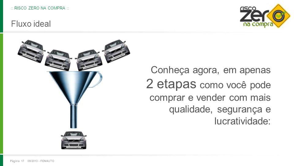 Fluxo ideal Conheça agora, em apenas 2 etapas como você pode comprar e vender com mais qualidade, segurança e lucratividade: Página 17 09/2013 - FENAU