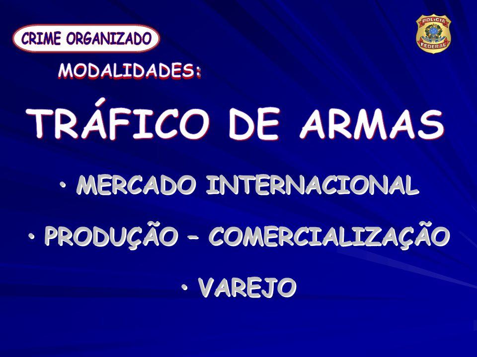 MERCADO INTERNACIONAL PRODUÇÃO – COMERCIALIZAÇÃO VAREJO MERCADO INTERNACIONAL PRODUÇÃO – COMERCIALIZAÇÃO VAREJO