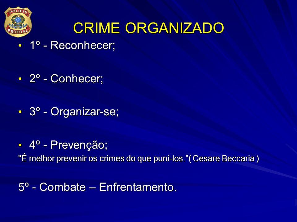 CRIME ORGANIZADO 1º - Reconhecer; 1º - Reconhecer; 2º - Conhecer; 2º - Conhecer; 3º - Organizar-se; 3º - Organizar-se; 4º - Prevenção; 4º - Prevenção;
