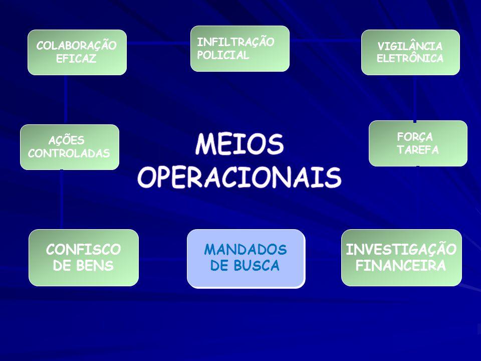 AÇÕES CONTROLADAS FORÇA TAREFA CONFISCO DE BENS INVESTIGAÇÃO FINANCEIRA COLABORAÇÃO EFICAZ VIGILÂNCIA ELETRÔNICA INFILTRAÇÃO POLICIAL MANDADOS DE BUSC