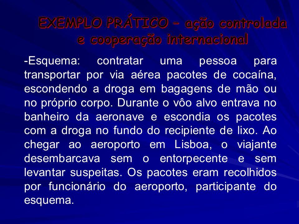 -Esquema: contratar uma pessoa para transportar por via aérea pacotes de cocaína, escondendo a droga em bagagens de mão ou no próprio corpo. Durante o