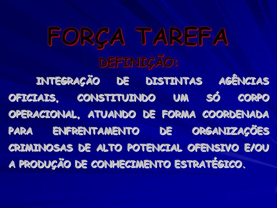 INTEGRAÇÃO DE DISTINTAS AGÊNCIAS OFICIAIS, CONSTITUINDO UM SÓ CORPO OPERACIONAL, ATUANDO DE FORMA COORDENADA PARA ENFRENTAMENTO DE ORGANIZAÇÕES CRIMIN