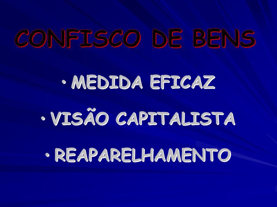 MEDIDA EFICAZ VISÃO CAPITALISTA REAPARELHAMENTO MEDIDA EFICAZ VISÃO CAPITALISTA REAPARELHAMENTO