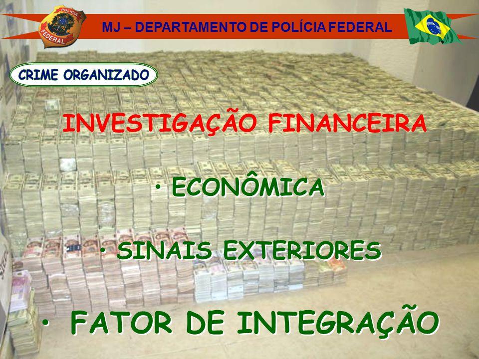 ECONÔMICA SINAIS EXTERIORES FATOR DE INTEGRAÇÃO ECONÔMICA SINAIS EXTERIORES FATOR DE INTEGRAÇÃO MJ – DEPARTAMENTO DE POLÍCIA FEDERAL INVESTIGAÇÃO FINA
