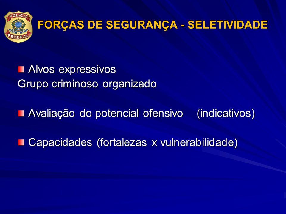 FORÇAS DE SEGURANÇA - SELETIVIDADE Alvos expressivos Grupo criminoso organizado Avaliação do potencial ofensivo (indicativos) Capacidades (fortalezas