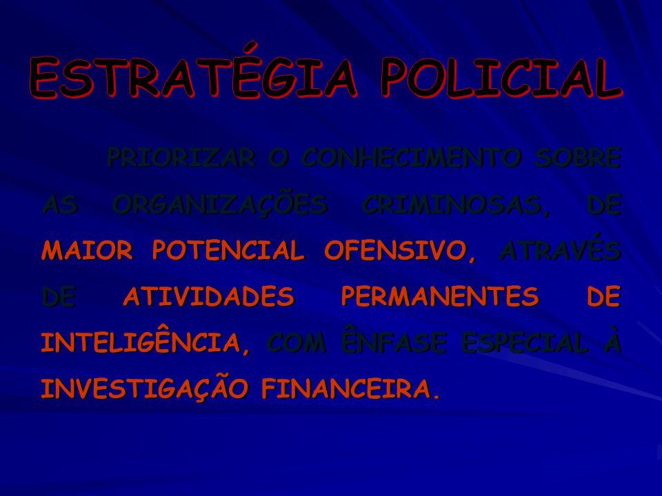 PRIORIZAR O CONHECIMENTO SOBRE AS ORGANIZAÇÕES CRIMINOSAS, DE MAIOR POTENCIAL OFENSIVO, ATRAVÉS DE ATIVIDADES PERMANENTES DE INTELIGÊNCIA, COM ÊNFASE
