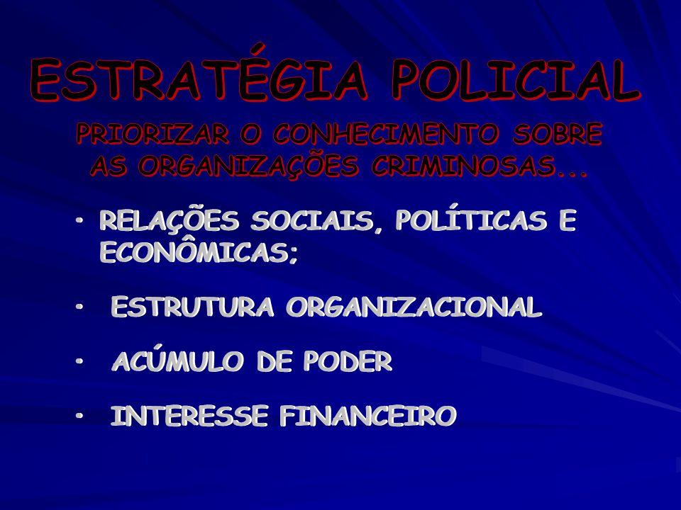 RELAÇÕES SOCIAIS, POLÍTICAS E ECONÔMICAS;RELAÇÕES SOCIAIS, POLÍTICAS E ECONÔMICAS; ESTRUTURA ORGANIZACIONAL ESTRUTURA ORGANIZACIONAL ACÚMULO DE PODER