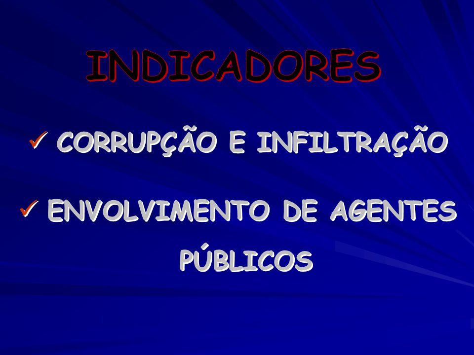 CORRUPÇÃO E INFILTRAÇÃO ENVOLVIMENTO DE AGENTES PÚBLICOS CORRUPÇÃO E INFILTRAÇÃO ENVOLVIMENTO DE AGENTES PÚBLICOS