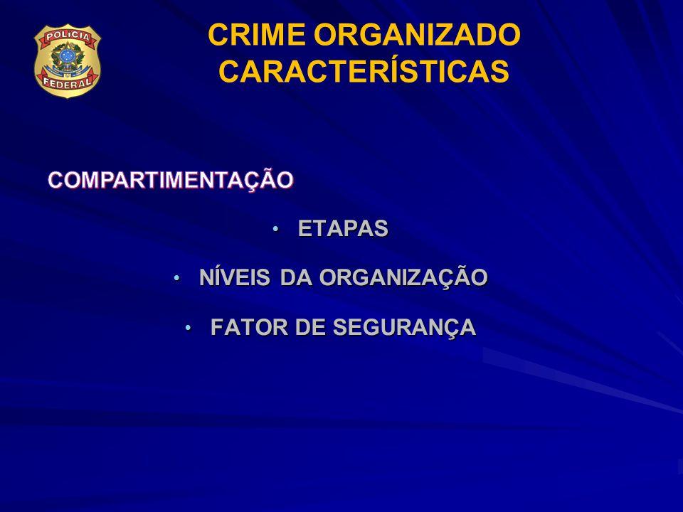 CONVENÇÃO DE VIENNA – ONU – 1988 CONVENÇÃO DA ONU CONTRA A CORRUPÇÃO – 2006 CONVENÇÃO INTERAMERICANA CONTRA O TRÁFICO DE ARMAS – CIFTA – 1999 CONVENÇÃO DE PALERMO CONTRA O CRIME ORGANIZADO – ONU – 2000 CONVENÇÃO DE VIENNA – ONU – 1988 CONVENÇÃO DA ONU CONTRA A CORRUPÇÃO – 2006 CONVENÇÃO INTERAMERICANA CONTRA O TRÁFICO DE ARMAS – CIFTA – 1999 CONVENÇÃO DE PALERMO CONTRA O CRIME ORGANIZADO – ONU – 2000