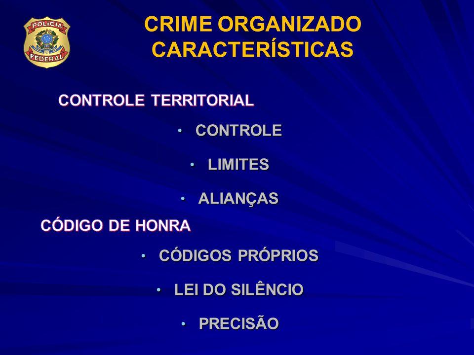 FINS LUCRATIVOS FINS LUCRATIVOS SUPORTE BÁSICO SUPORTE BÁSICO COMPETIÇÃO COMPETIÇÃO CONTROLE DE MERCADOS CONTROLE DE MERCADOS CRIME ORGANIZADO CARACTERÍSTICAS