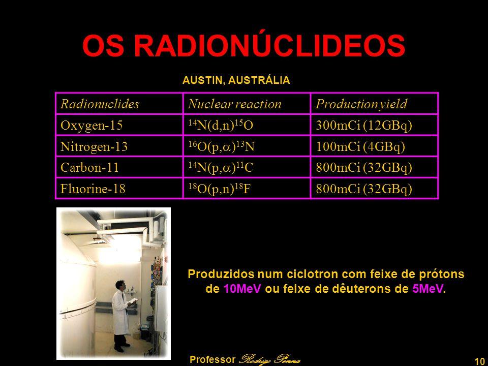 10 Professor Rodrigo Penna OS RADIONÚCLIDEOS RadionuclidesNuclear reactionProduction yield Oxygen-15 14 N(d,n) 15 O300mCi (12GBq) Nitrogen-13 16 O(p,