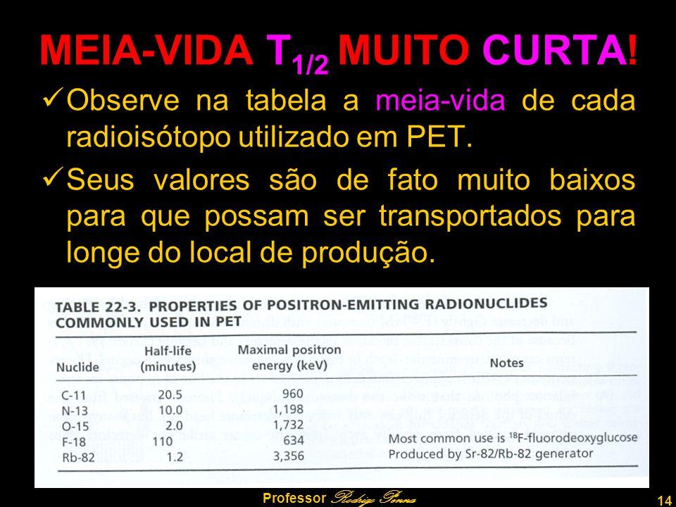 14 Professor Rodrigo Penna MEIA-VIDA T 1/2 MUITO CURTA! Observe na tabela a meia-vida de cada radioisótopo utilizado em PET. Seus valores são de fato