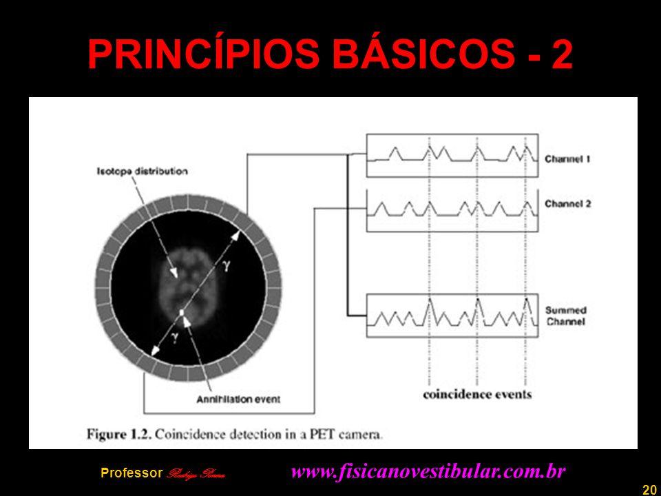 20 PRINCÍPIOS BÁSICOS - 2 Professor Rodrigo Penna www.fisicanovestibular.com.br
