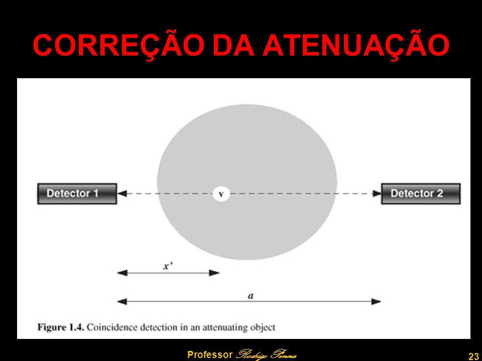 23 Professor Rodrigo Penna CORREÇÃO DA ATENUAÇÃO