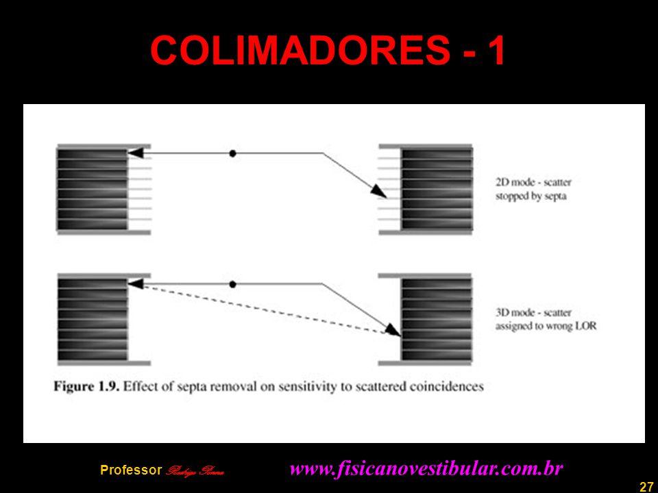 27 COLIMADORES - 1 Professor Rodrigo Penna www.fisicanovestibular.com.br
