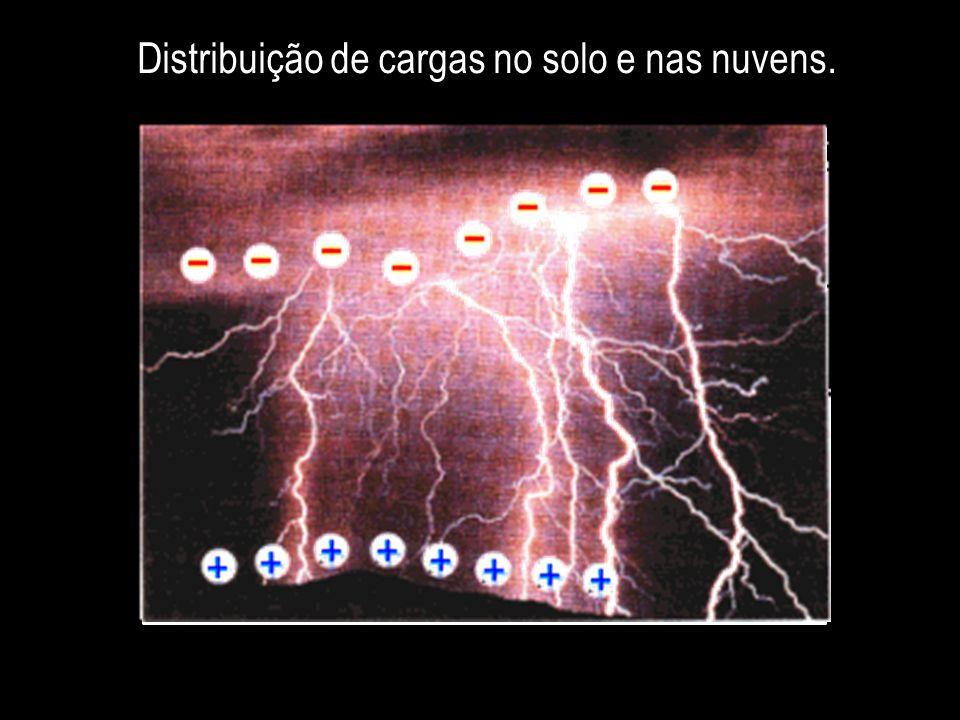 Ocorre um raio quando a diferença de potencial entre a nuvem e a superfície da Terra ou entre duas nuvens é suficiente para ionizar o ar: os átomos do ar perdem alguns de seus elétrons e tem início uma corrente elétrica (descarga).