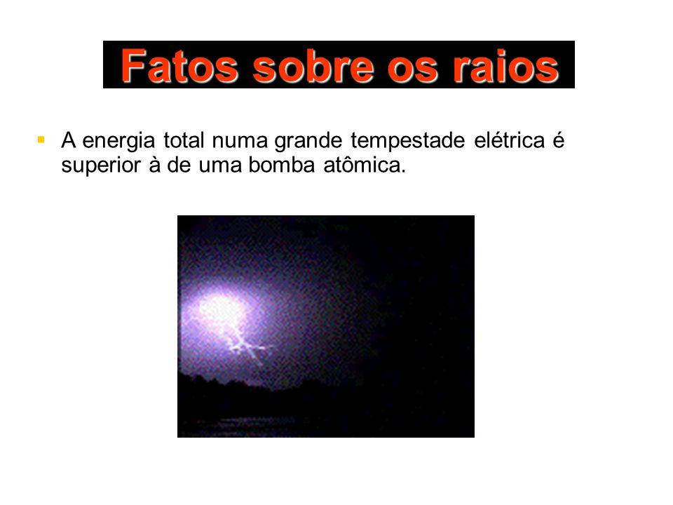 O Brasil é o país mais atingido por raios no mundo, sendo o sul de Mato Grosso do Sul a região brasileira de maior incidência.