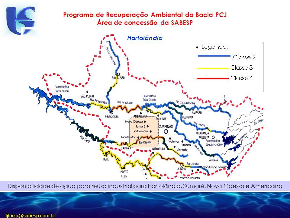 fjtpiza@sabesp.com.br Disponibilidade de água para reuso industrial para Hortolândia, Sumaré, Nova Odessa e Americana Programa de Recuperação Ambiental da Bacia PCJ Área de concessão da SABESP Hortolândia