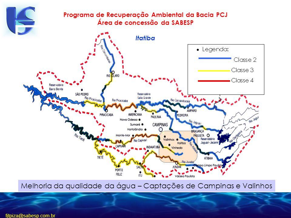 fjtpiza@sabesp.com.br Programa de Recuperação Ambiental da Bacia PCJ Área de concessão da SABESP Itatiba Melhoria da qualidade da água – Captações de Campinas e Valinhos