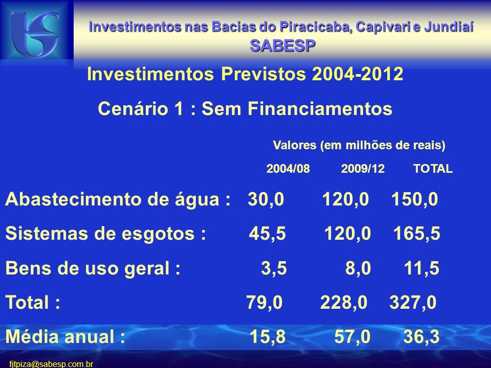 fjtpiza@sabesp.com.br Investimentos Previstos 2004-2012 Cenário 1 : Sem Financiamentos Valores (em milhões de reais) 2004/08 2009/12 TOTAL Abastecimento de água : 30,0 120,0 150,0 Sistemas de esgotos : 45,5 120,0 165,5 Bens de uso geral : 3,5 8,0 11,5 Total : 79,0 228,0 327,0 Média anual : 15,8 57,0 36,3