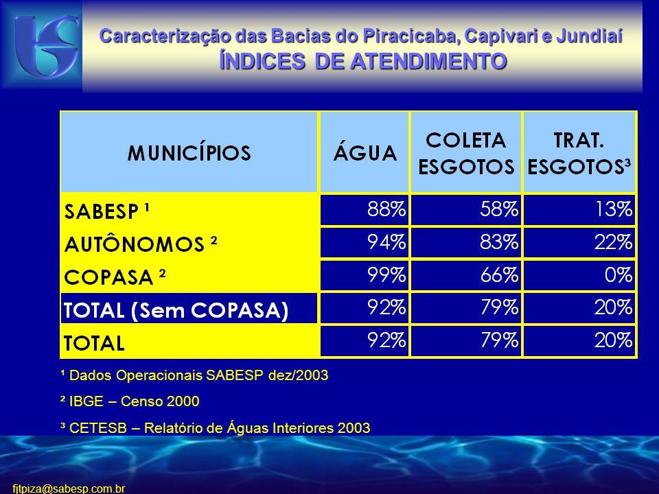 fjtpiza@sabesp.com.br ¹ Dados Operacionais SABESP dez/2003 ² IBGE – Censo 2000 ³ CETESB – Relatório de Águas Interiores 2003