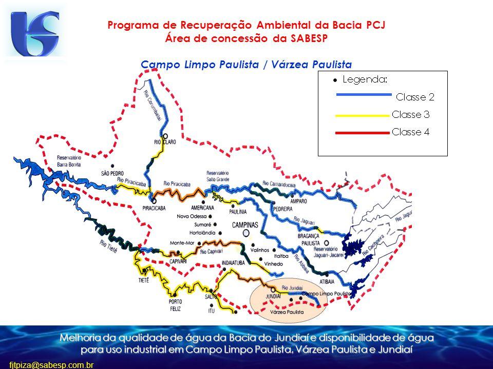 fjtpiza@sabesp.com.br Melhoria da qualidade de água da Bacia do Jundiaí e disponibilidade de água para uso industrial em Campo Limpo Paulista, Várzea Paulista e Jundiaí Programa de Recuperação Ambiental da Bacia PCJ Área de concessão da SABESP Campo Limpo Paulista / Várzea Paulista