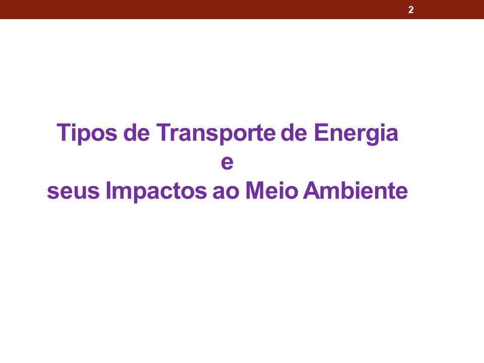 Tipos de Transporte de Energia e seus Impactos ao Meio Ambiente 2