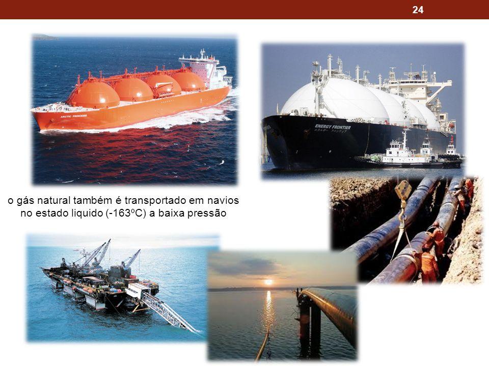 24 o gás natural também é transportado em navios no estado liquido (-163ºC) a baixa pressão