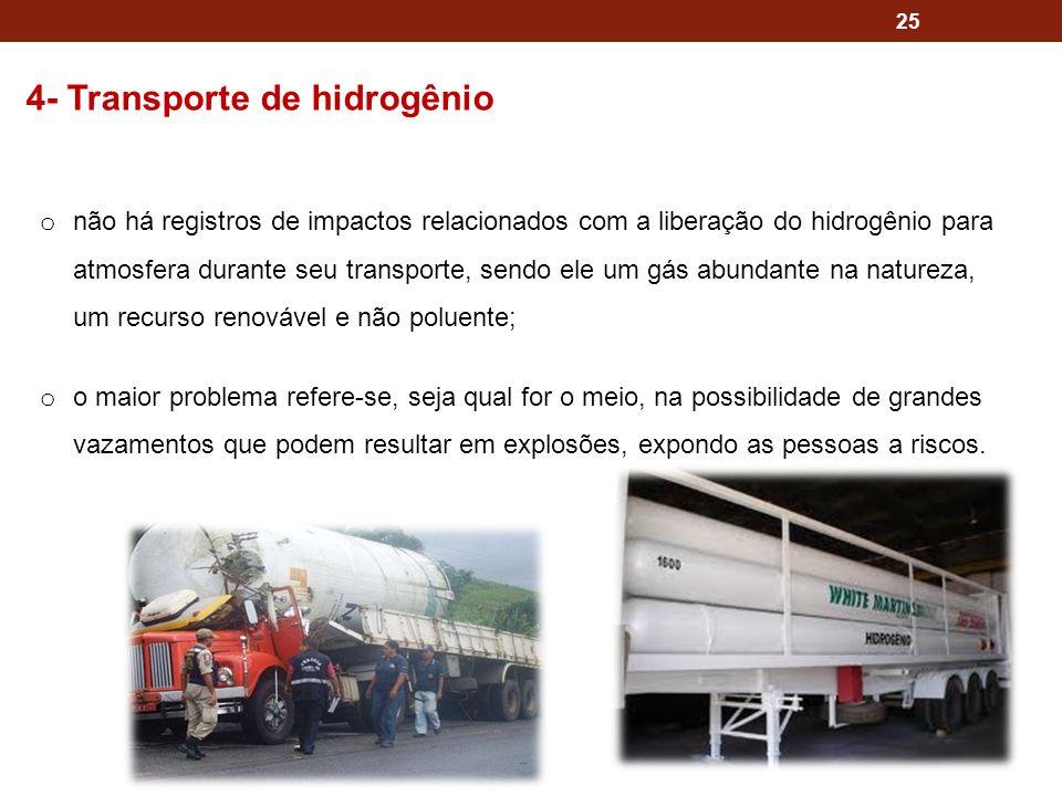 25 4- Transporte de hidrogênio o não há registros de impactos relacionados com a liberação do hidrogênio para atmosfera durante seu transporte, sendo