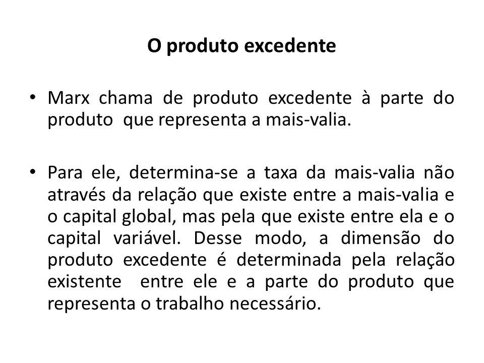 O produto excedente Marx chama de produto excedente à parte do produto que representa a mais-valia. Para ele, determina-se a taxa da mais-valia não at