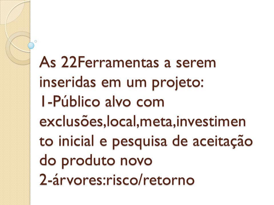 As 22Ferramentas a serem inseridas em um projeto: 1-Público alvo com exclusões,local,meta,investimen to inicial e pesquisa de aceitação do produto nov