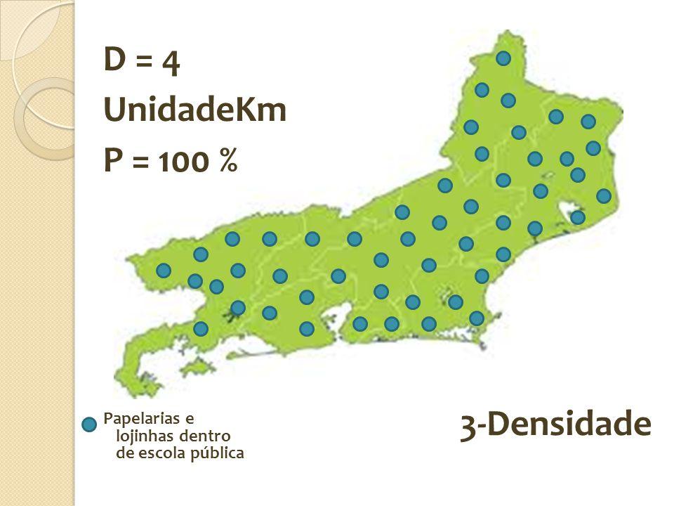 3-Densidade D = 4 UnidadeKm P = 100 % Papelarias e lojinhas dentro de escola pública