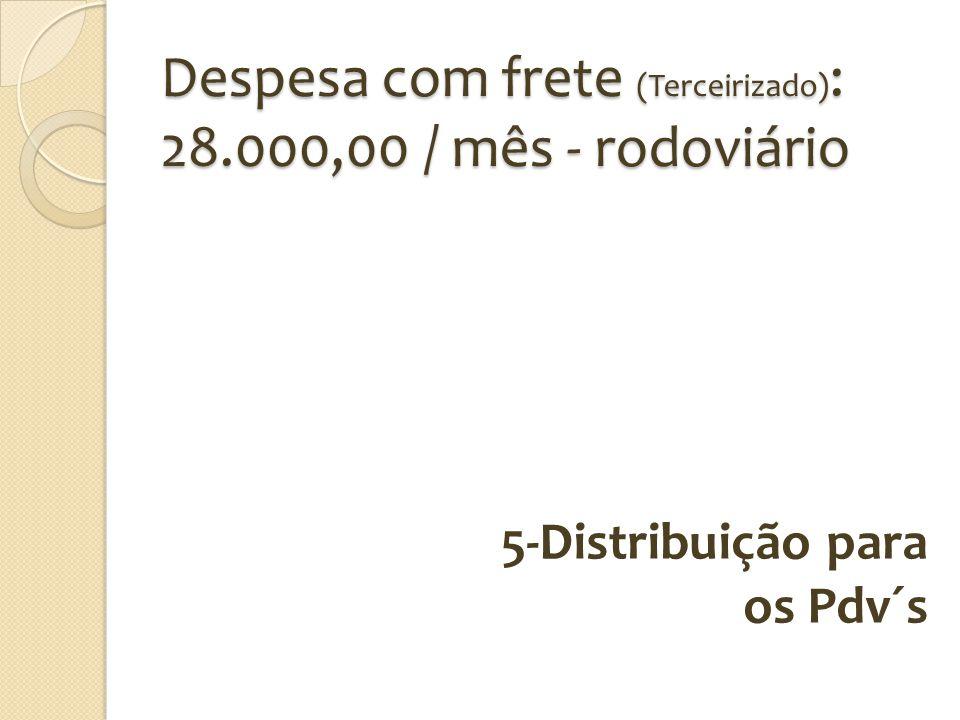 Despesa com frete (Terceirizado) : 28.000,00 / mês - rodoviário 5-Distribuição para os Pdv´s