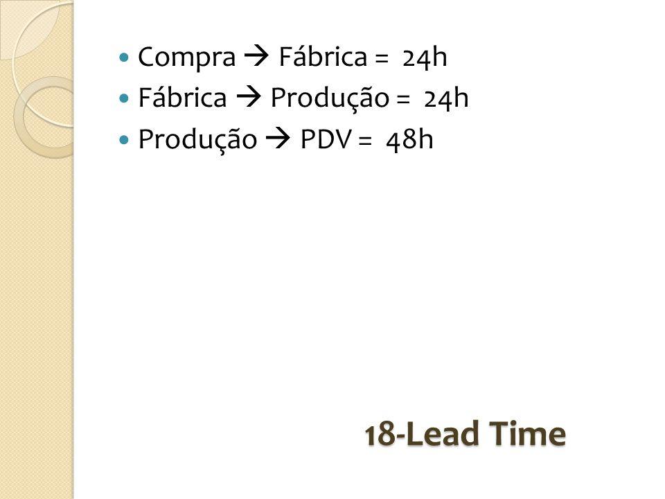 18-Lead Time Compra Fábrica = 24h Fábrica Produção = 24h Produção PDV = 48h