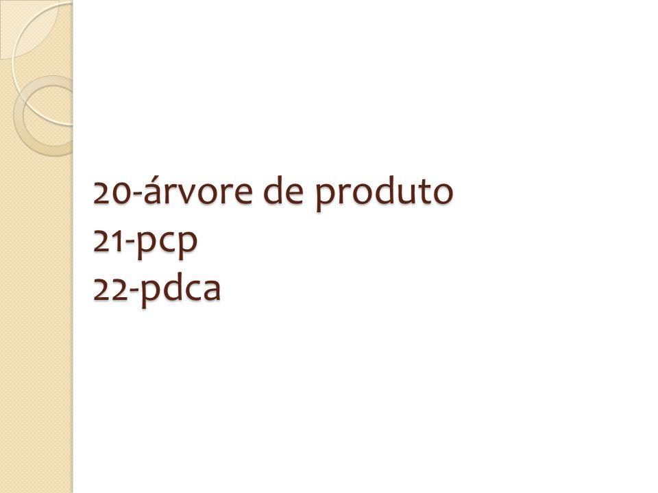 20-árvore de produto 21-pcp 22-pdca