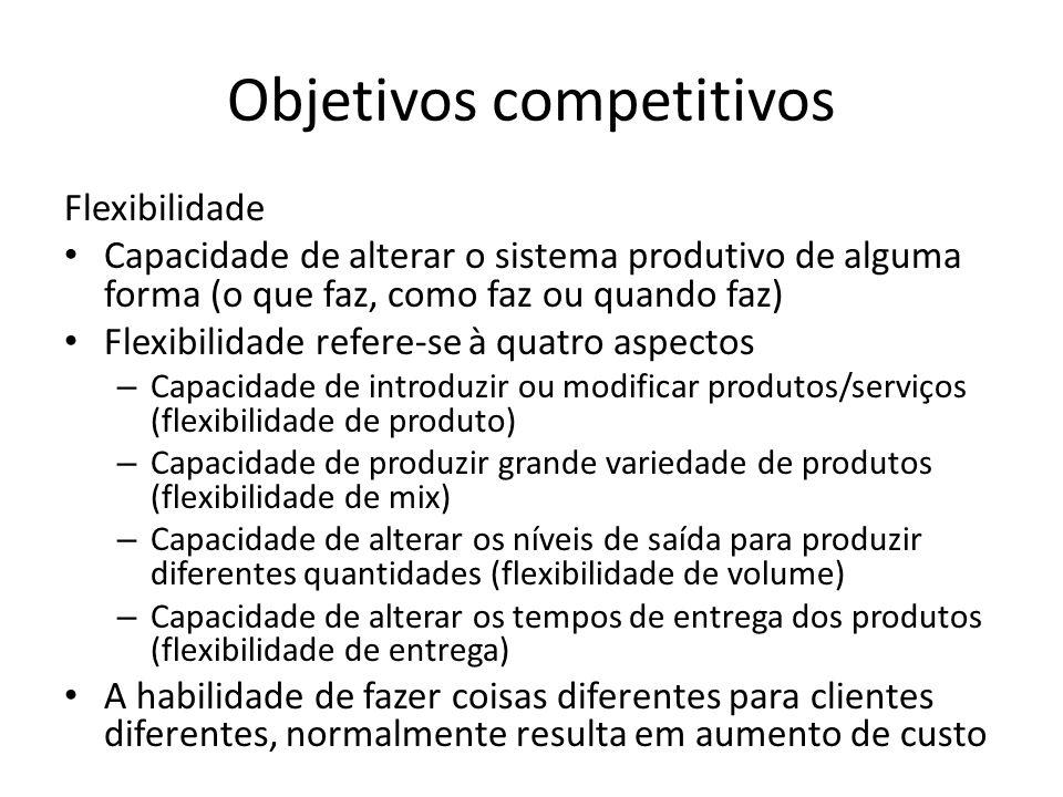 Objetivos competitivos Flexibilidade Capacidade de alterar o sistema produtivo de alguma forma (o que faz, como faz ou quando faz) Flexibilidade refer