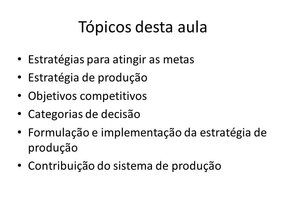 Tópicos desta aula Estratégias para atingir as metas Estratégia de produção Objetivos competitivos Categorias de decisão Formulação e implementação da