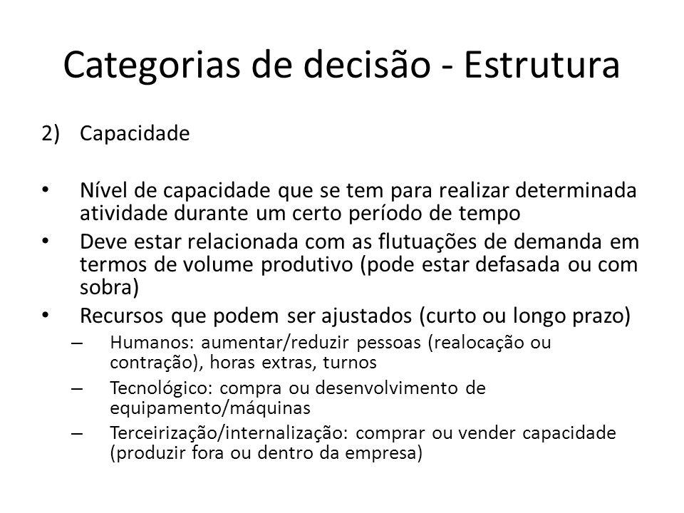 Categorias de decisão - Estrutura 2)Capacidade Nível de capacidade que se tem para realizar determinada atividade durante um certo período de tempo De