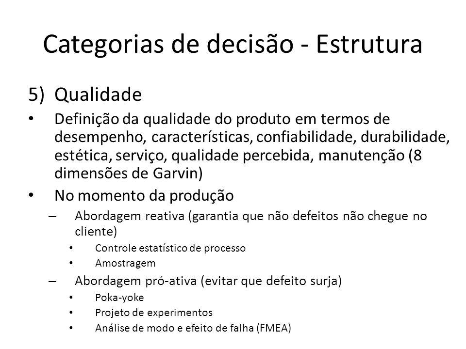 Categorias de decisão - Estrutura 5)Qualidade Definição da qualidade do produto em termos de desempenho, características, confiabilidade, durabilidade